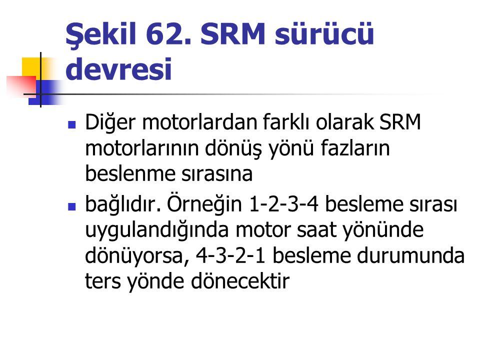 Şekil 62. SRM sürücü devresi