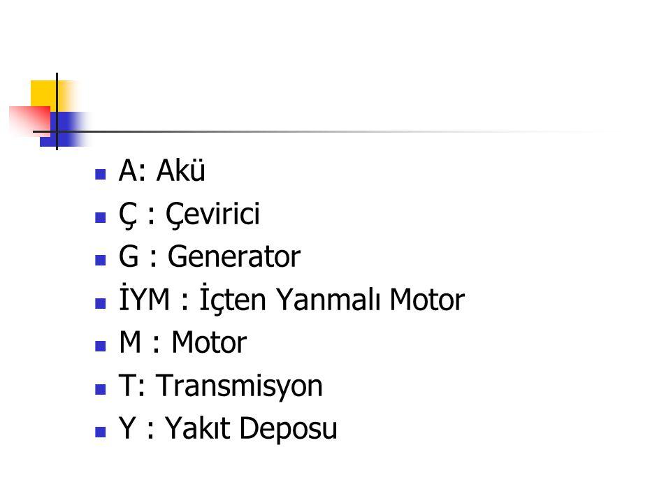 A: Akü Ç : Çevirici. G : Generator. İYM : İçten Yanmalı Motor.