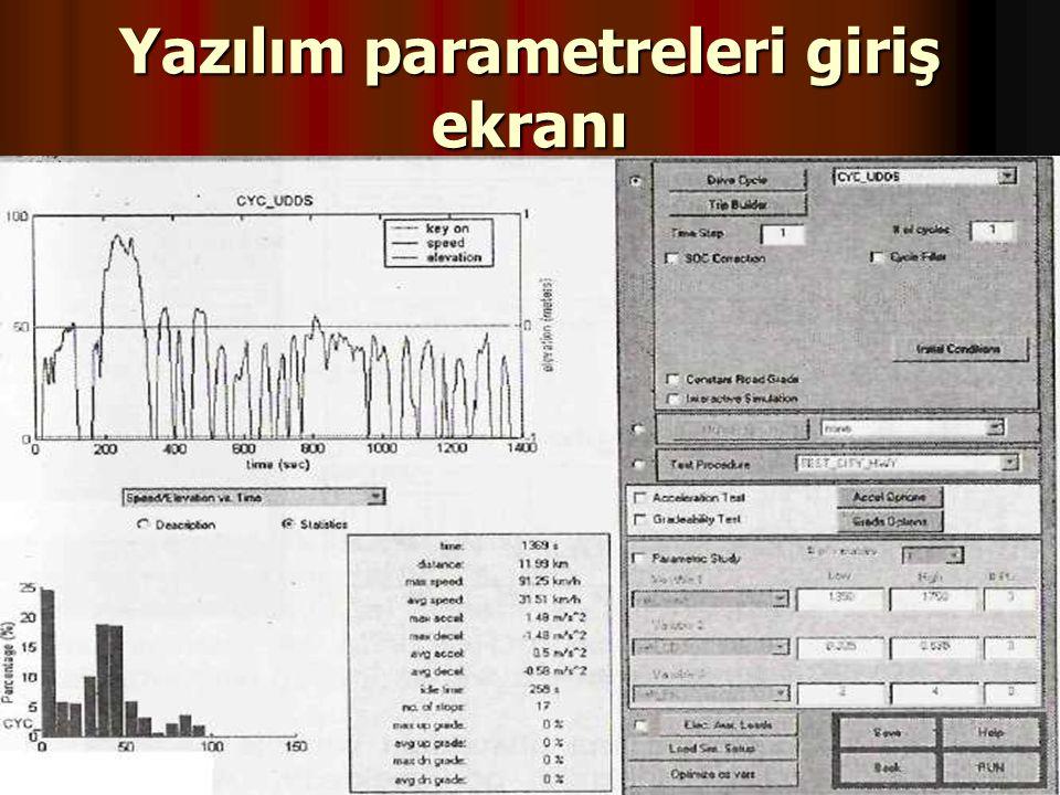 Yazılım parametreleri giriş ekranı