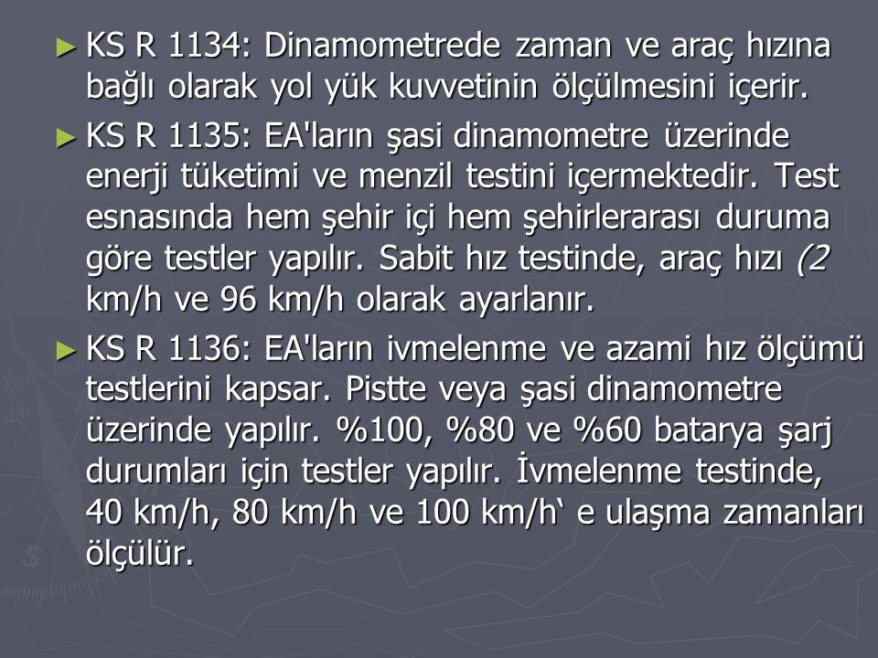 KS R 1134: Dinamometrede zaman ve araç hızına bağlı olarak yol yük kuvvetinin ölçülmesini içerir.
