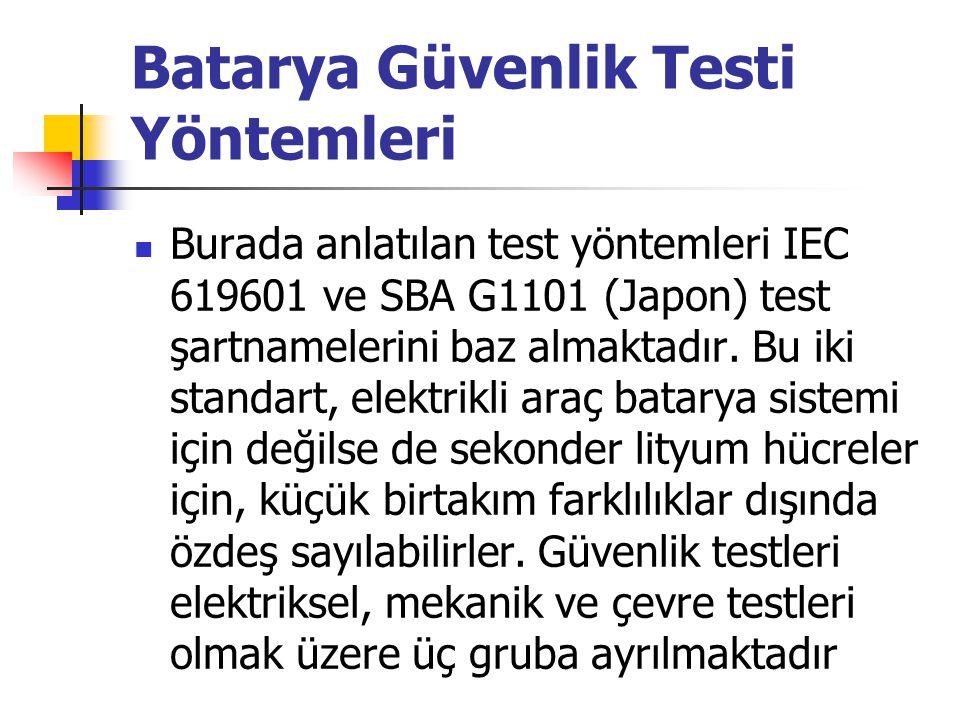 Batarya Güvenlik Testi Yöntemleri