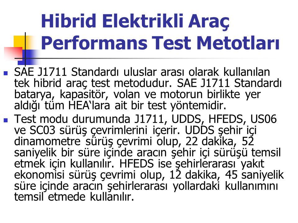 Hibrid Elektrikli Araç Performans Test Metotları