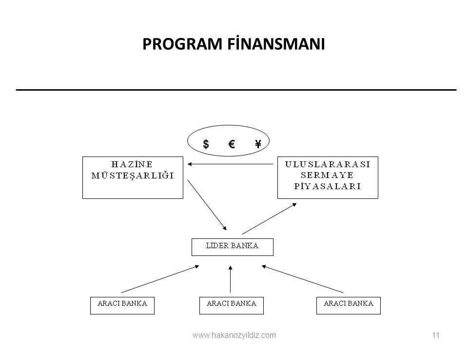 PROGRAM FİNANSMANI $ € ¥ www.hakanozyildiz.com