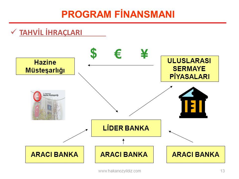 $ € ¥ PROGRAM FİNANSMANI TAHVİL İHRAÇLARI ULUSLARASI SERMAYE