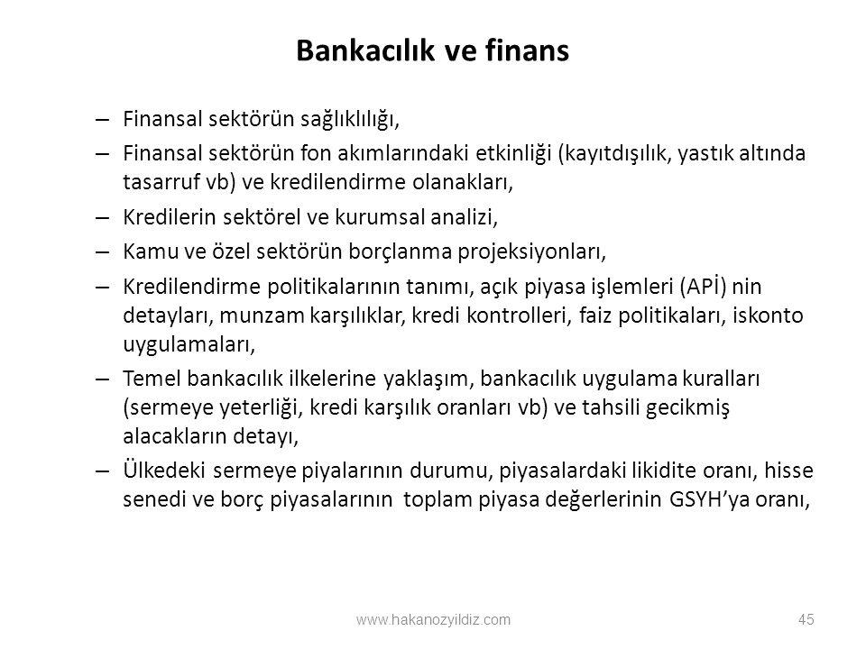 Bankacılık ve finans Finansal sektörün sağlıklılığı,