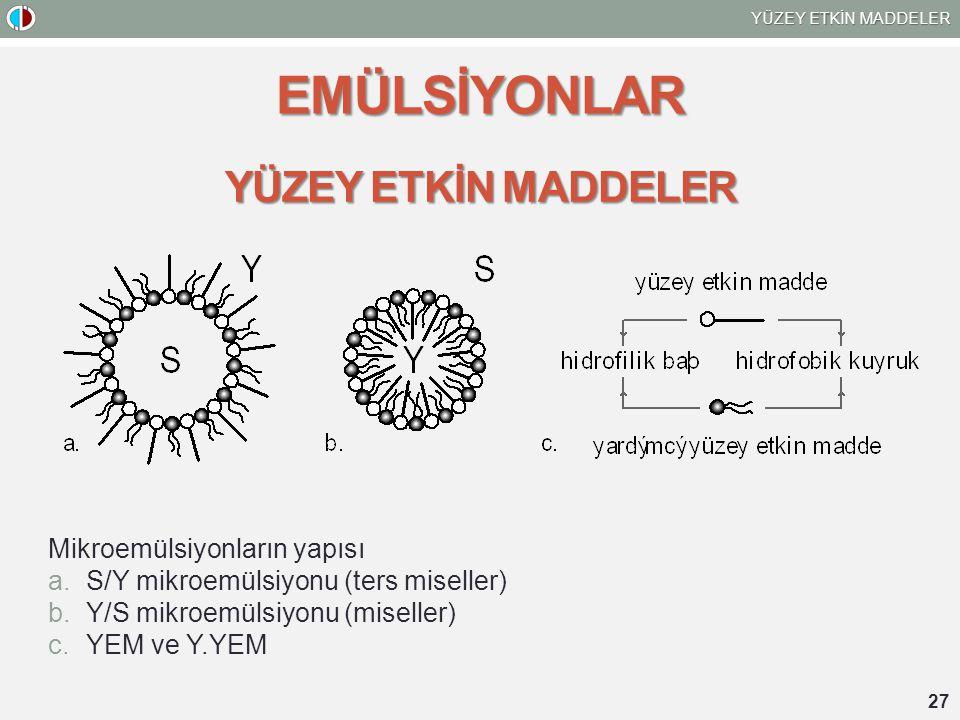 EMÜLSİYONLAR YÜZEY ETKİN MADDELER Mikroemülsiyonların yapısı