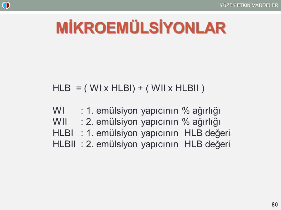 MİKROEMÜLSİYONLAR HLB = ( WI x HLBI) + ( WII x HLBII )