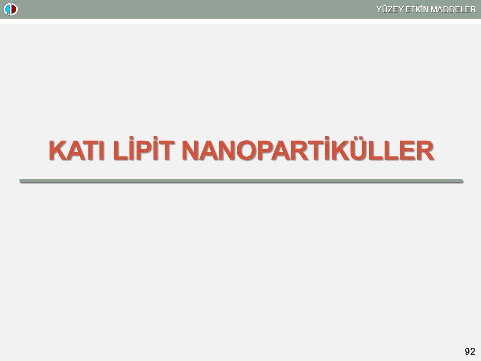 KATI LİPİT NANOPARTİKÜLLER