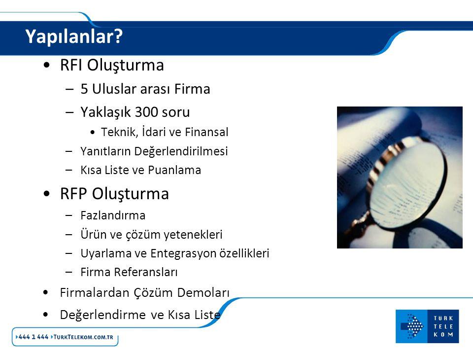 Yapılanlar RFI Oluşturma RFP Oluşturma 5 Uluslar arası Firma
