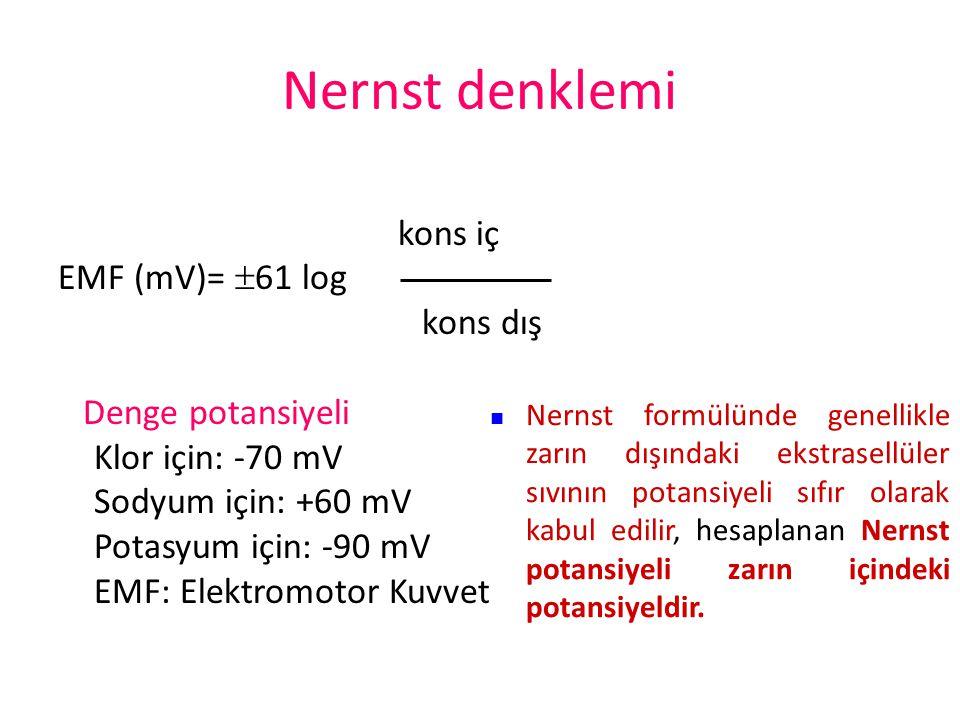 Nernst denklemi kons iç EMF (mV)= 61 log kons dış Denge potansiyeli