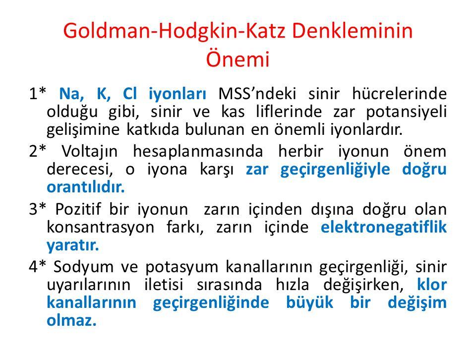 Goldman-Hodgkin-Katz Denkleminin Önemi