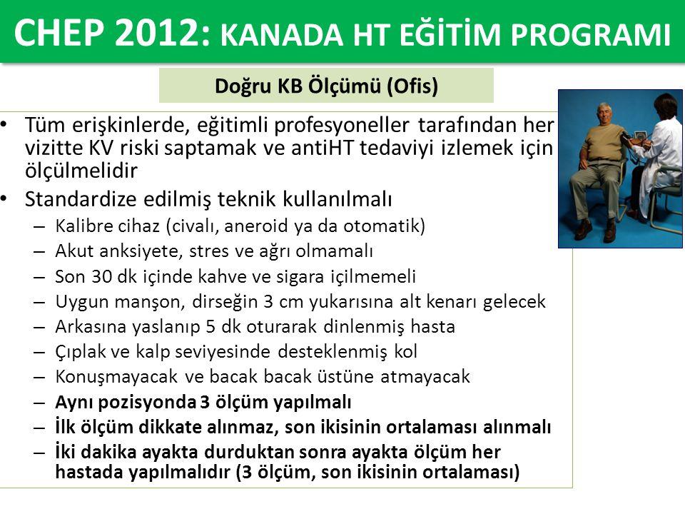 CHEP 2012: KANADA HT EĞİTİM PROGRAMI