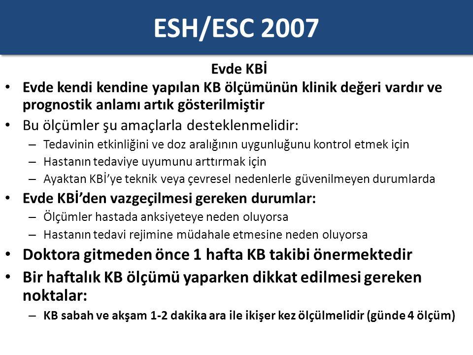 ESH/ESC 2007 Doktora gitmeden önce 1 hafta KB takibi önermektedir