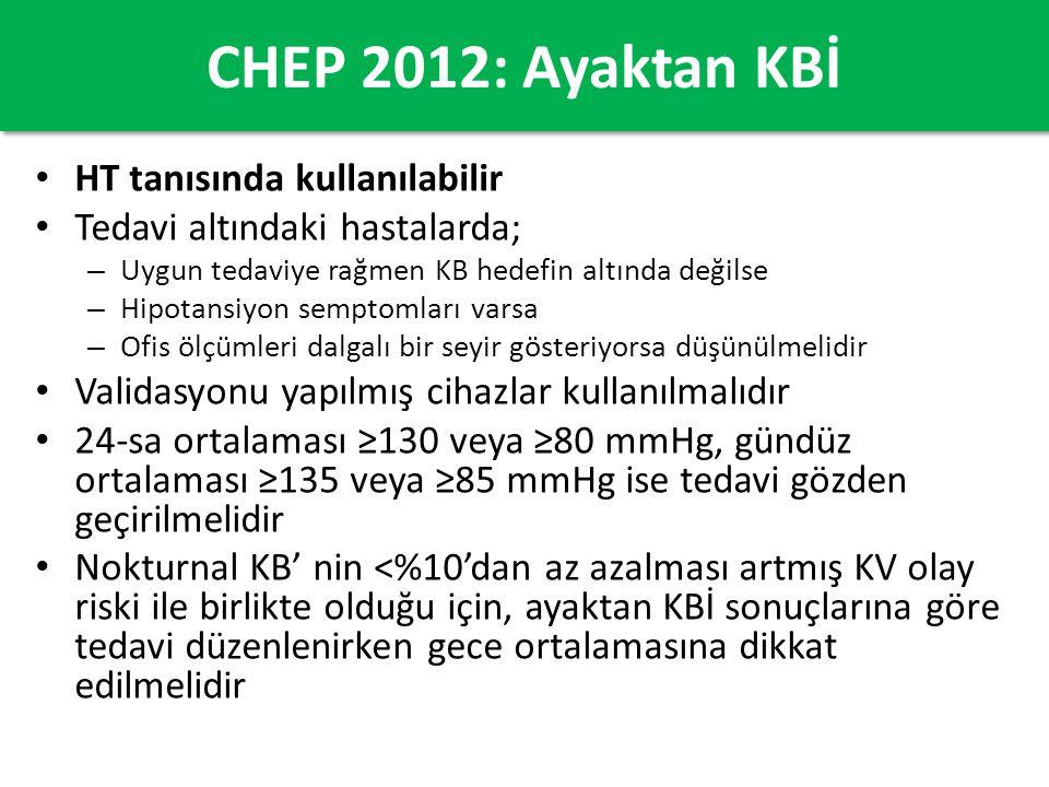 CHEP 2012: Ayaktan KBİ HT tanısında kullanılabilir