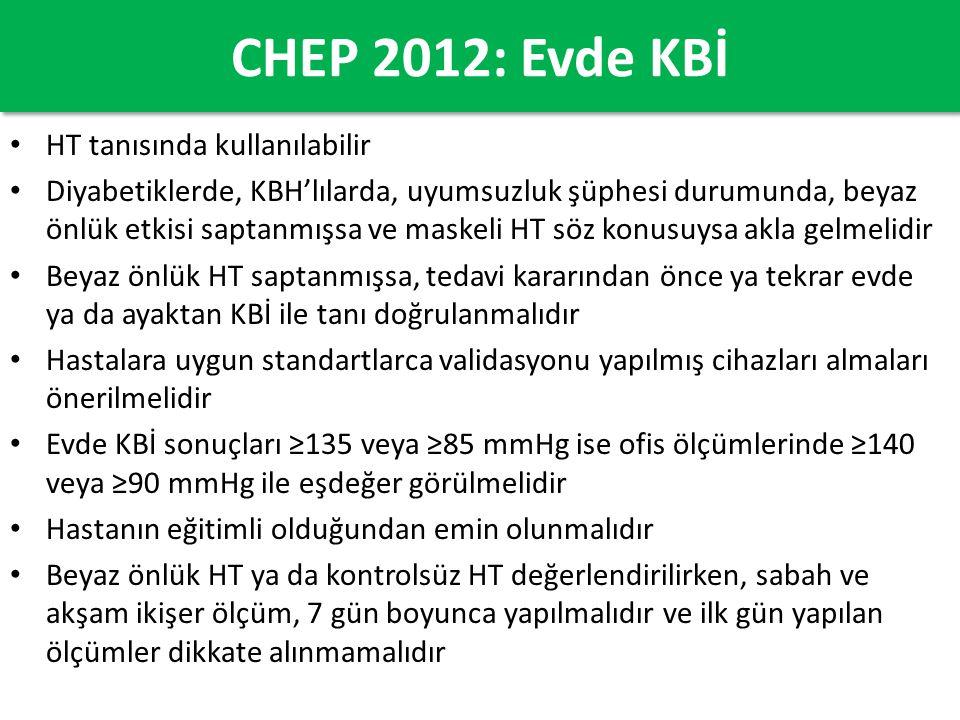 CHEP 2012: Evde KBİ HT tanısında kullanılabilir