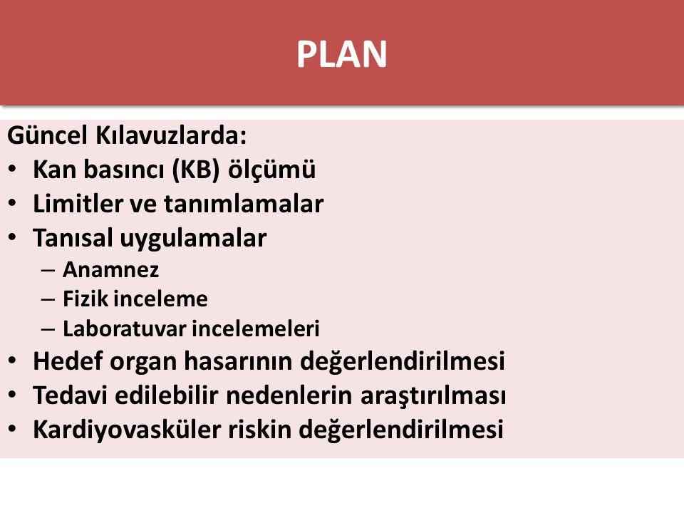 PLAN Güncel Kılavuzlarda: Kan basıncı (KB) ölçümü
