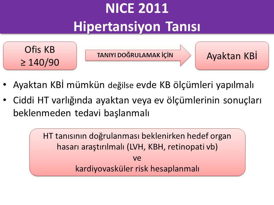 NICE 2011 Hipertansiyon Tanısı