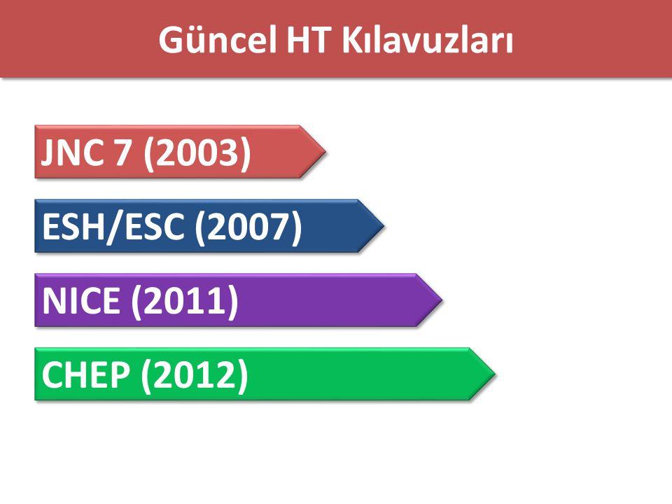 Güncel HT Kılavuzları JNC 7 (2003) ESH/ESC (2007) NICE (2011)