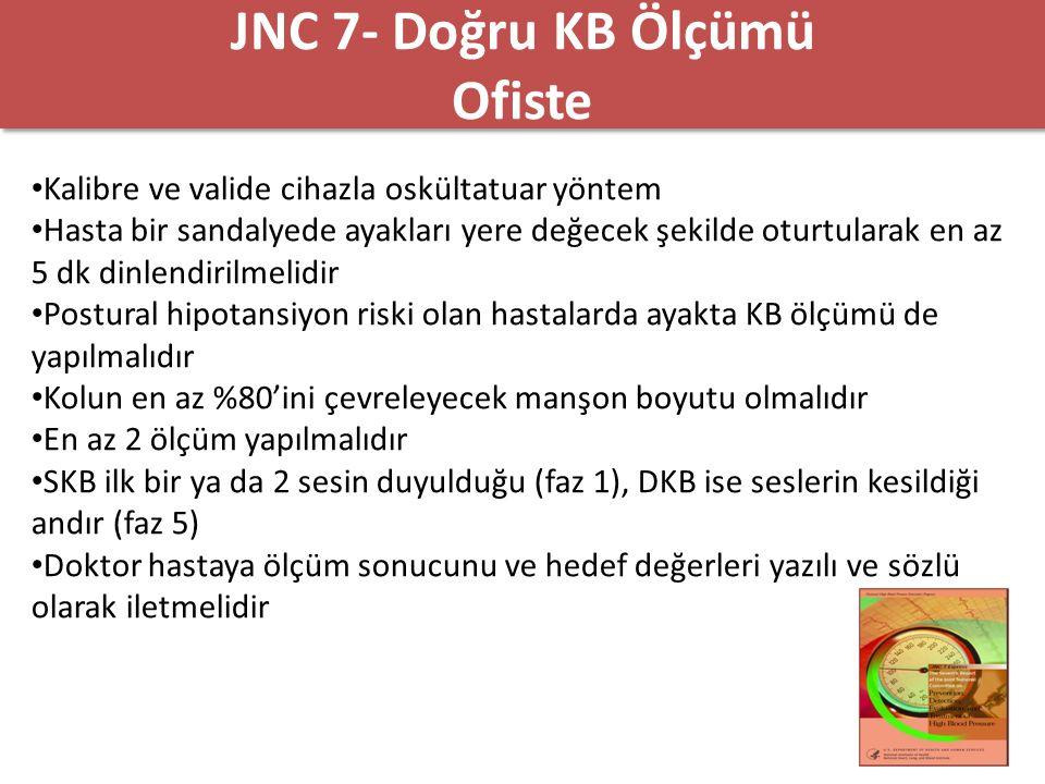 JNC 7- Doğru KB Ölçümü Ofiste