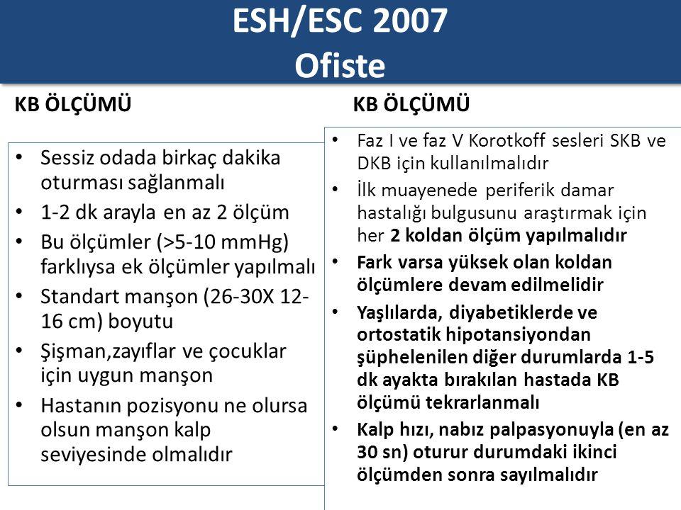 ESH/ESC 2007 Ofiste KB ÖLÇÜMÜ KB ÖLÇÜMÜ
