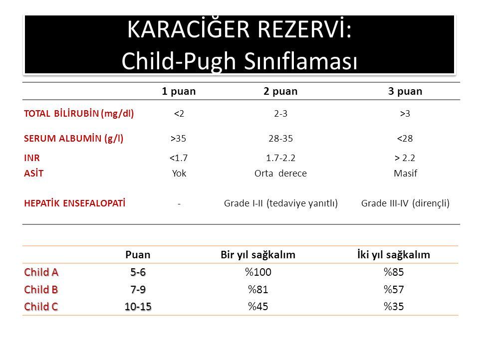 KARACİĞER REZERVİ: Child-Pugh Sınıflaması