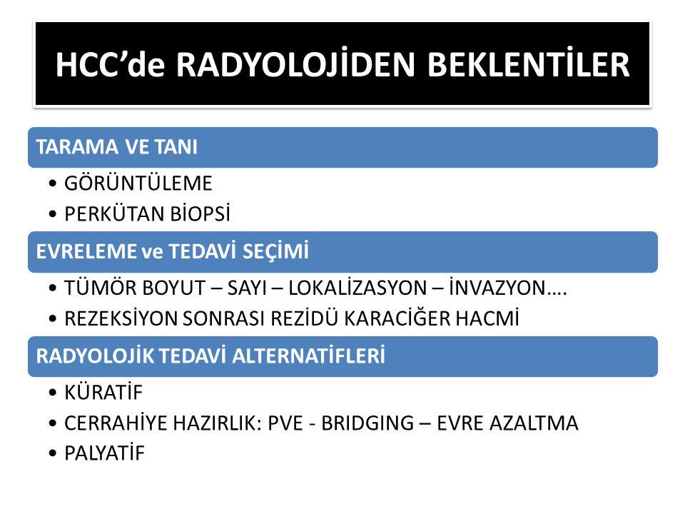 HCC'de RADYOLOJİDEN BEKLENTİLER