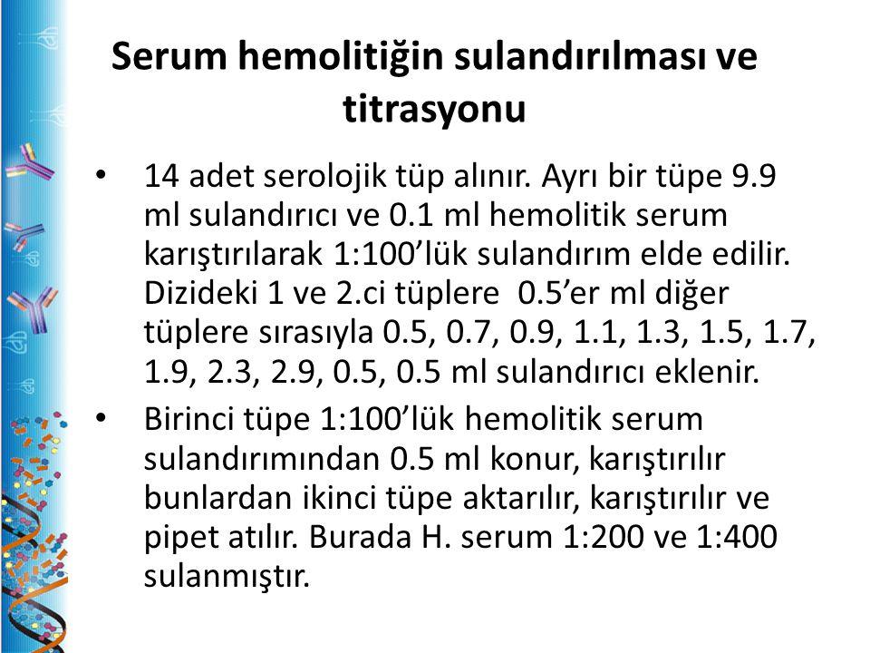 Serum hemolitiğin sulandırılması ve titrasyonu