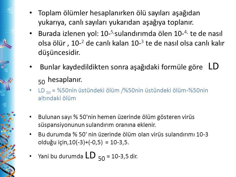 Bunlar kaydedildikten sonra aşağıdaki formüle göre LD 50 hesaplanır.