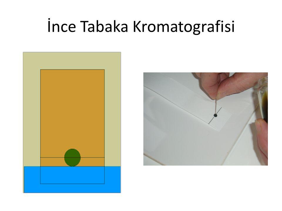 İnce Tabaka Kromatografisi