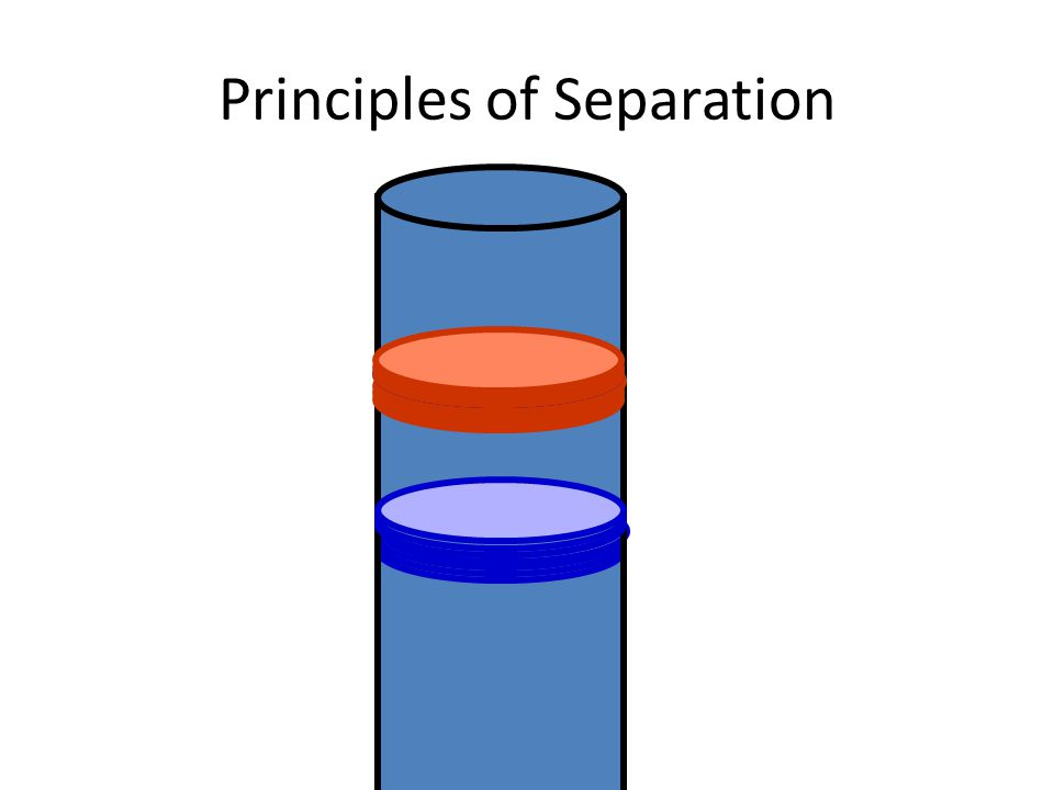 Principles of Separation