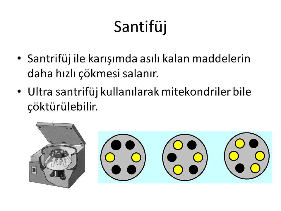 Santifüj Santrifüj ile karışımda asılı kalan maddelerin daha hızlı çökmesi salanır.