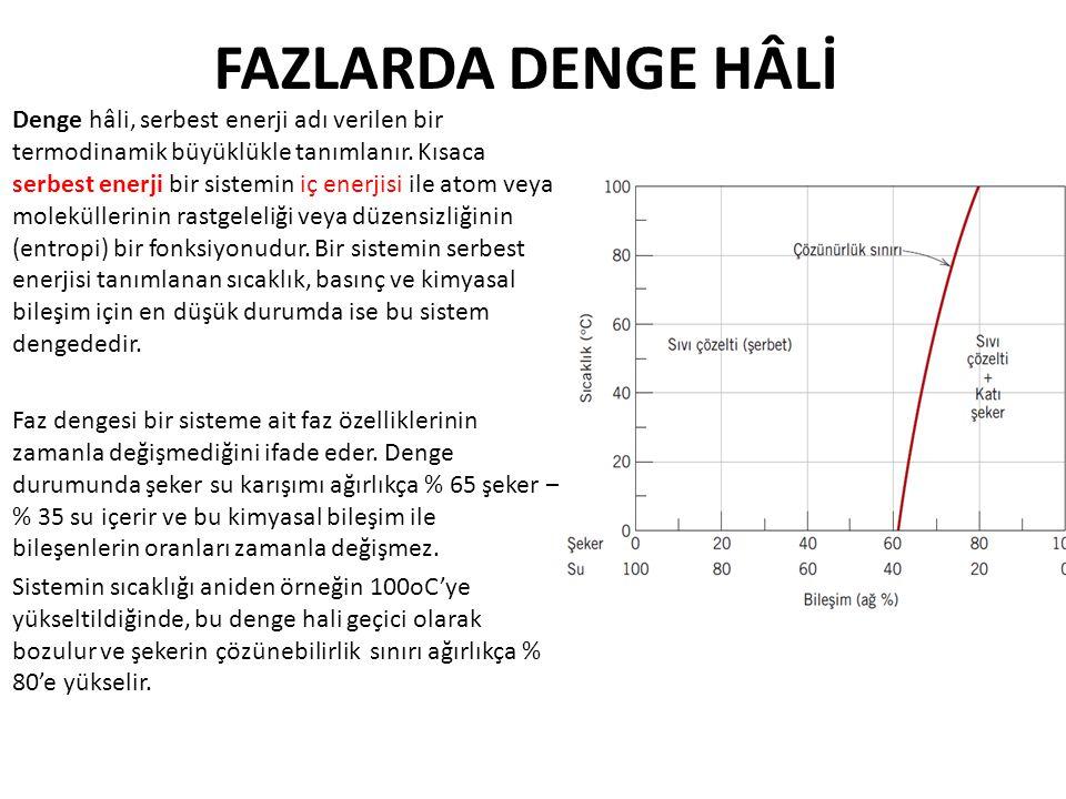 FAZLARDA DENGE HÂLİ