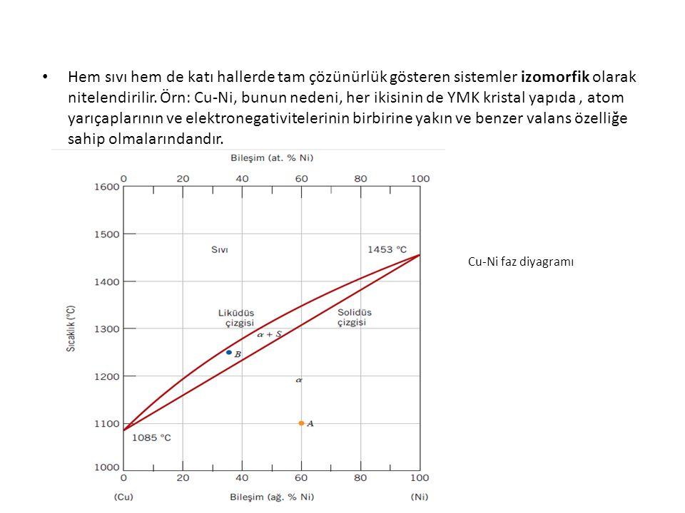 Hem sıvı hem de katı hallerde tam çözünürlük gösteren sistemler izomorfik olarak nitelendirilir. Örn: Cu-Ni, bunun nedeni, her ikisinin de YMK kristal yapıda , atom yarıçaplarının ve elektronegativitelerinin birbirine yakın ve benzer valans özelliğe sahip olmalarındandır.