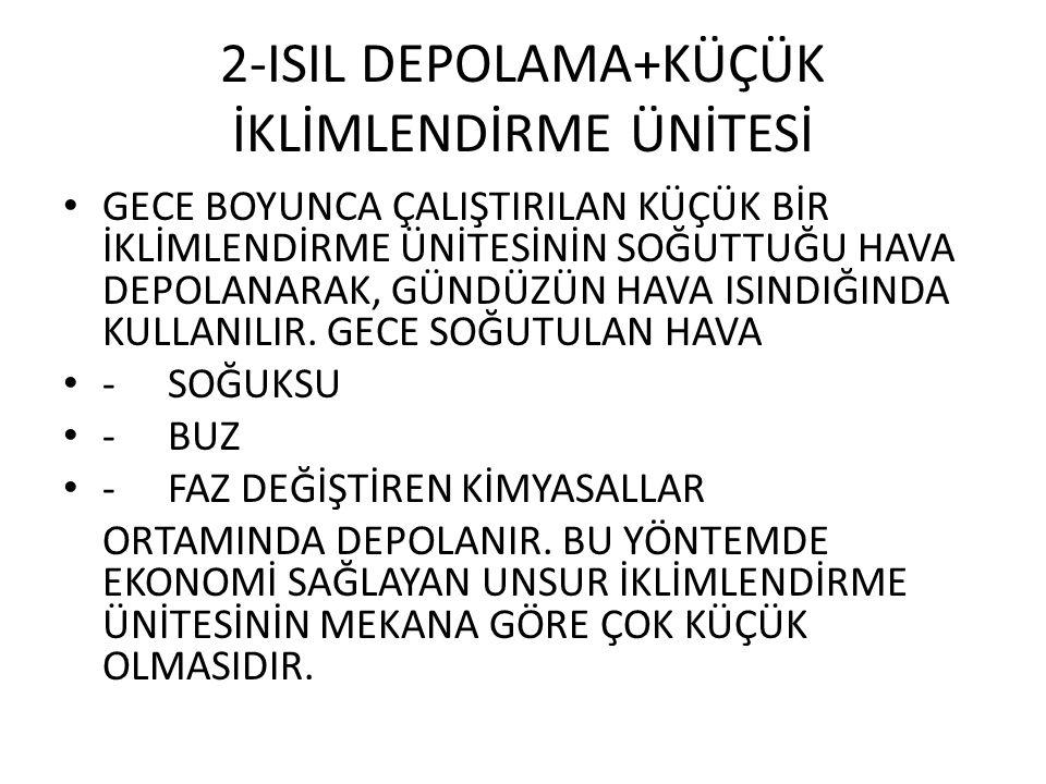 2-ISIL DEPOLAMA+KÜÇÜK İKLİMLENDİRME ÜNİTESİ