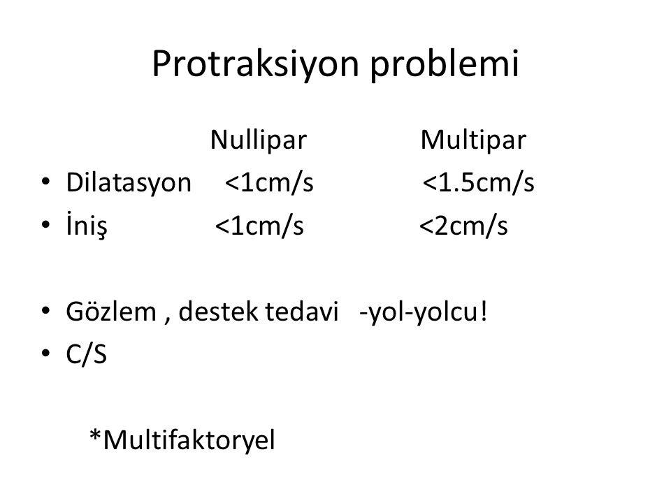 Protraksiyon problemi