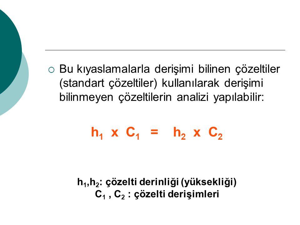 h1,h2: çözelti derinliği (yüksekliği) C1 , C2 : çözelti derişimleri