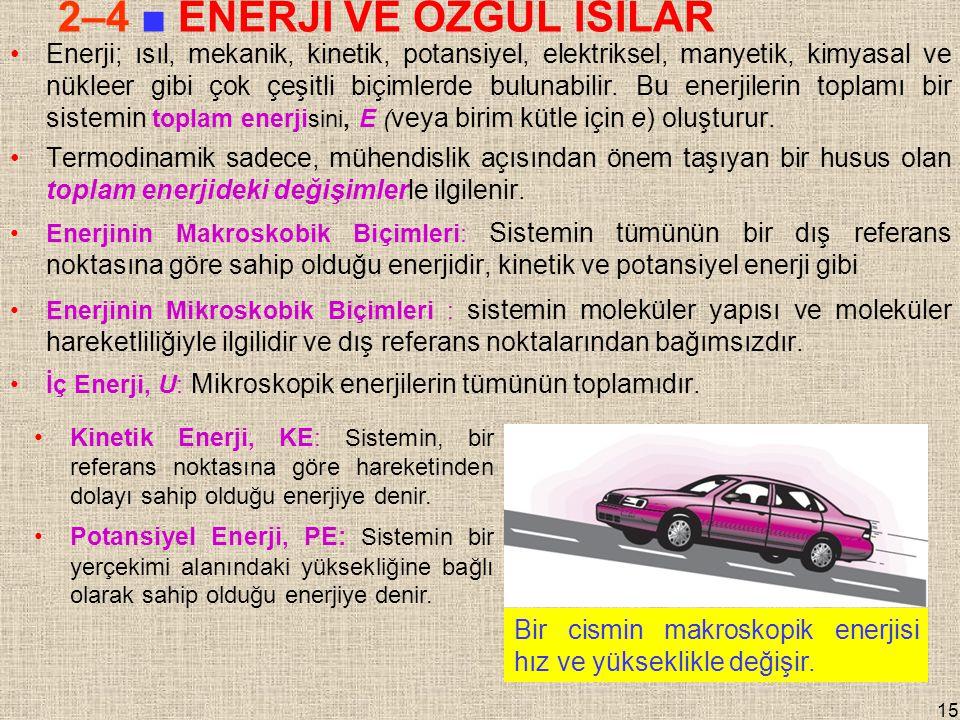 2–4 ■ ENERJİ VE ÖZGÜL ISILAR