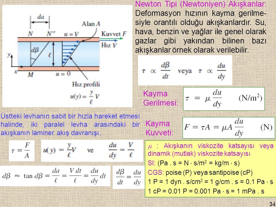 Newton Tipi (Newtoniyen) Akışkanlar: Deformasyon hızının kayma gerilme-siyle orantılı olduğu akışkanlardır. Su, hava, benzin ve yağlar ile genel olarak gazlar gibi yakından bilinen bazı akışkanlar örnek olarak verilebilir.