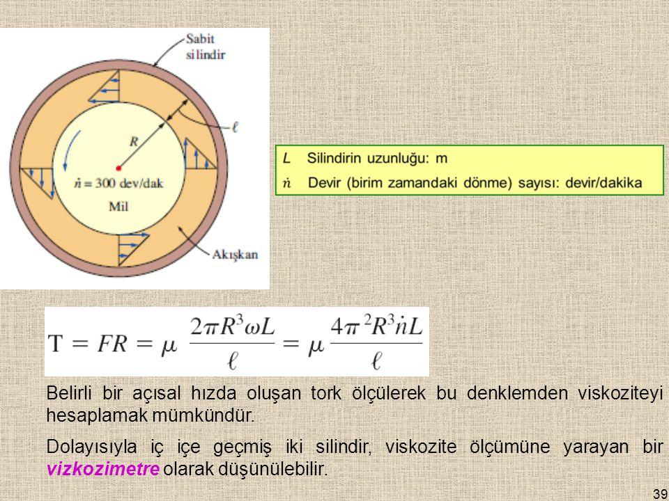 Belirli bir açısal hızda oluşan tork ölçülerek bu denklemden viskoziteyi hesaplamak mümkündür.