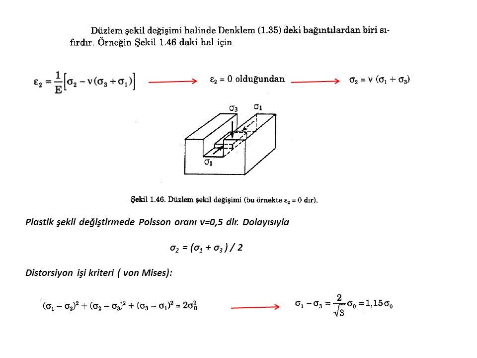 Plastik şekil değiştirmede Poisson oranı ν=0,5 dir. Dolayısıyla