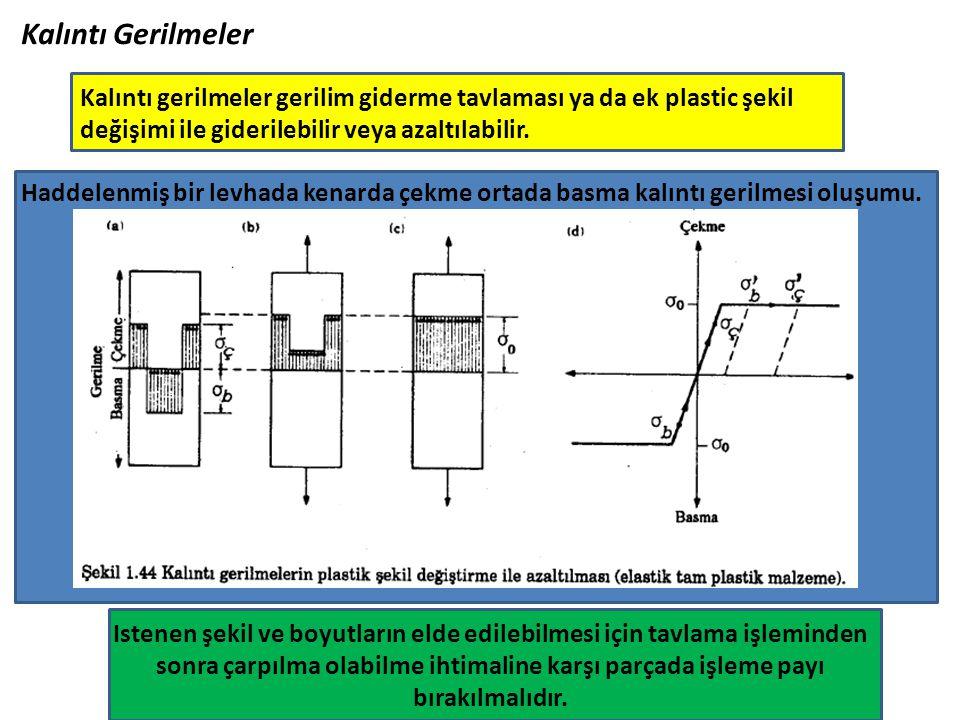 Kalıntı Gerilmeler Kalıntı gerilmeler gerilim giderme tavlaması ya da ek plastic şekil değişimi ile giderilebilir veya azaltılabilir.