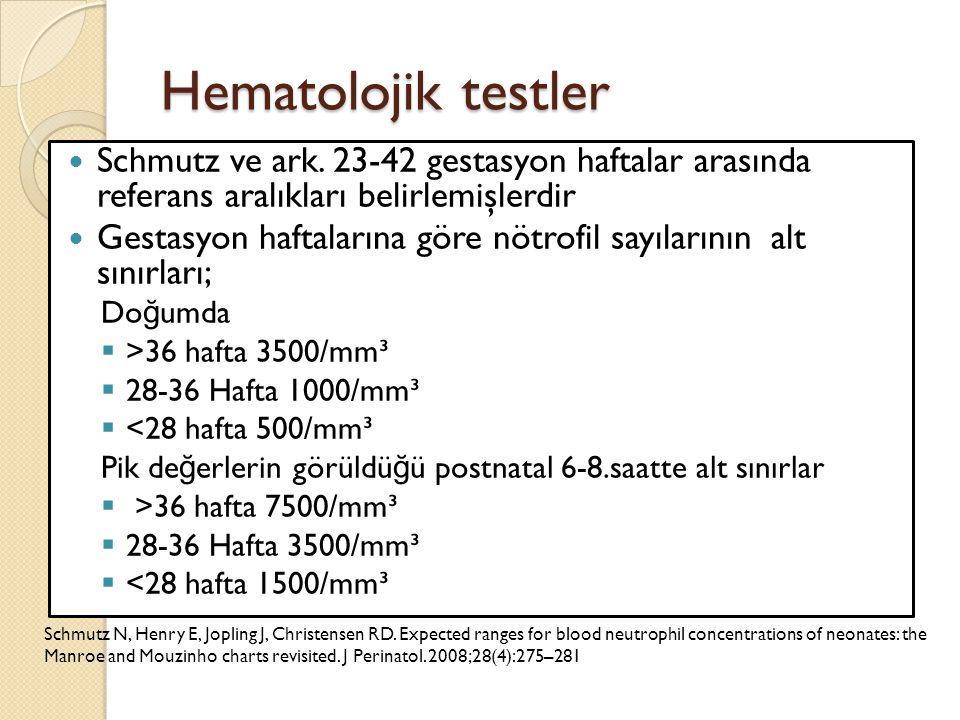 Hematolojik testler Schmutz ve ark. 23-42 gestasyon haftalar arasında referans aralıkları belirlemişlerdir.