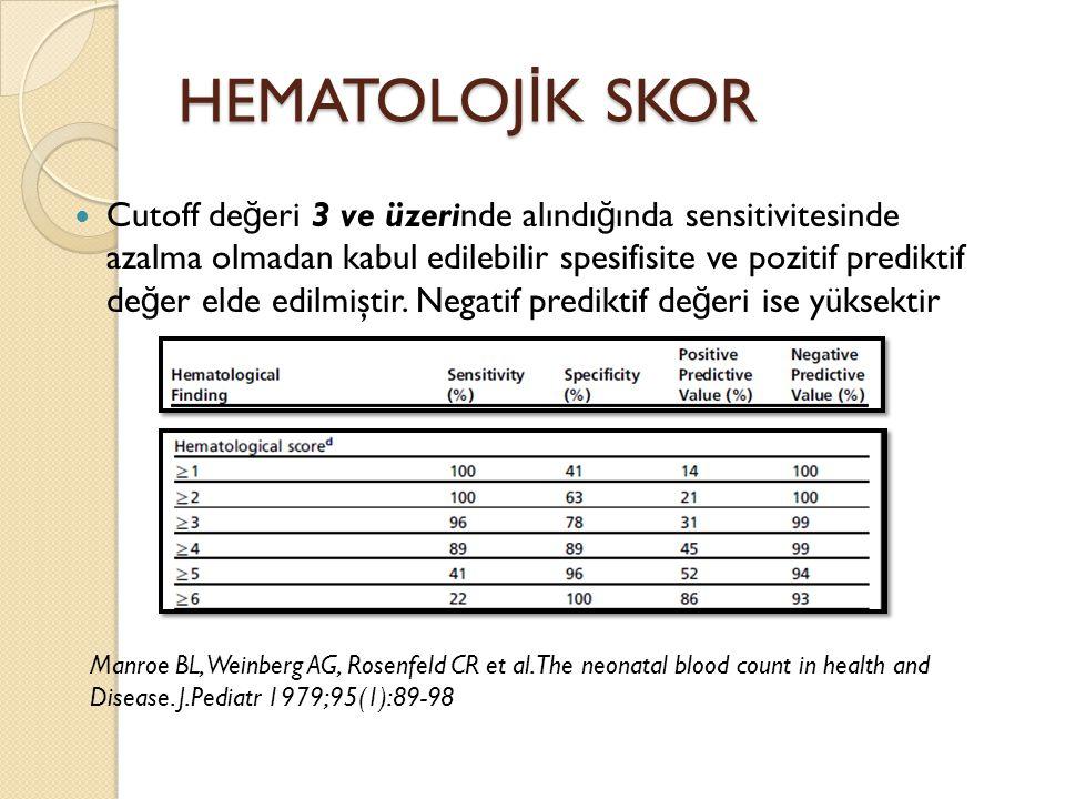 HEMATOLOJİK SKOR