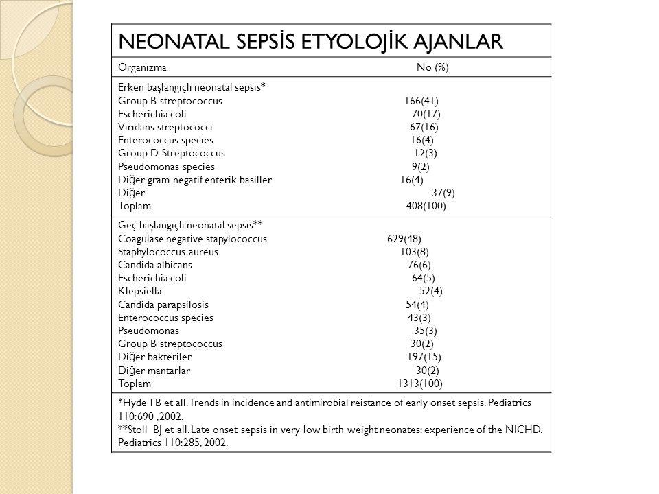 NEONATAL SEPSİS ETYOLOJİK AJANLAR