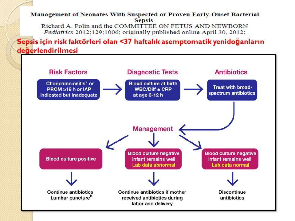 Sepsis için risk faktörleri olan <37 haftalık asemptomatik yenidoğanların değerlendirilmesi