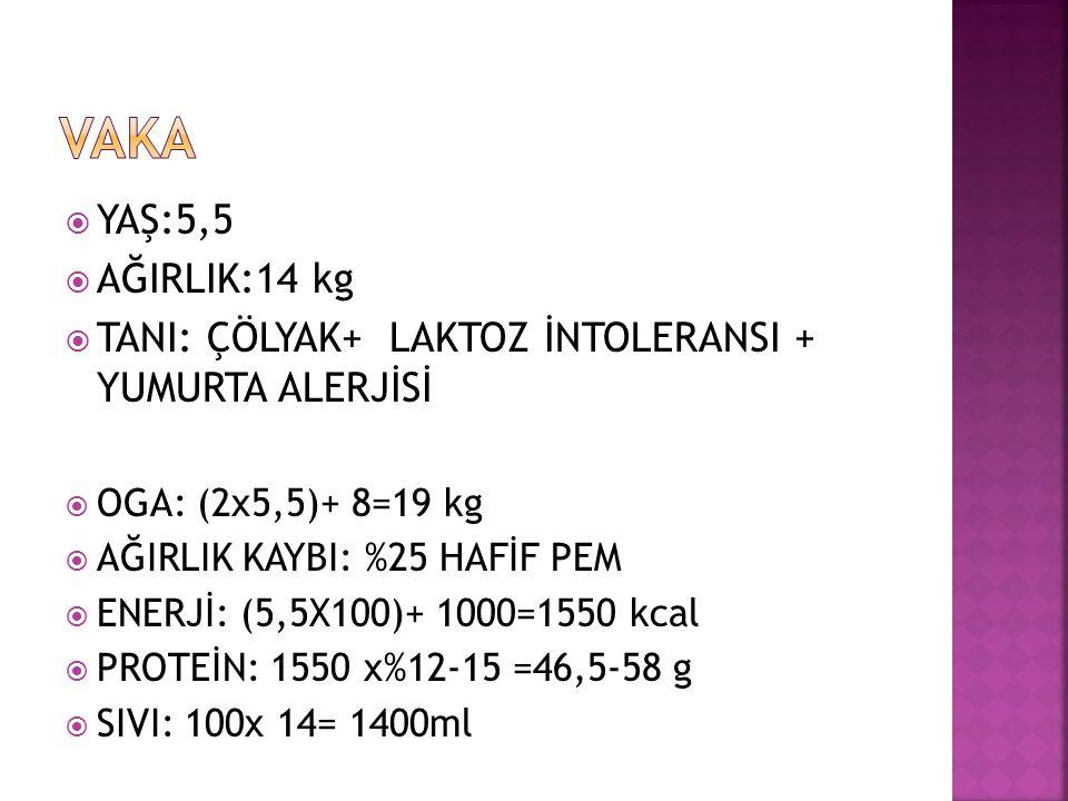 VAKA YAŞ:5,5. AĞIRLIK:14 kg. TANI: ÇÖLYAK+ LAKTOZ İNTOLERANSI + YUMURTA ALERJİSİ. OGA: (2x5,5)+ 8=19 kg.
