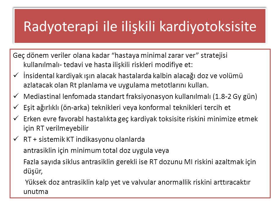 Radyoterapi ile ilişkili kardiyotoksisite