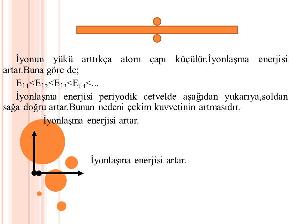 İyonun yükü arttıkça atom çapı küçülür. İyonlaşma enerjisi artar