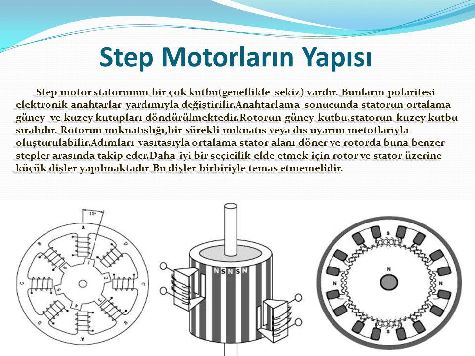 Step Motorların Yapısı