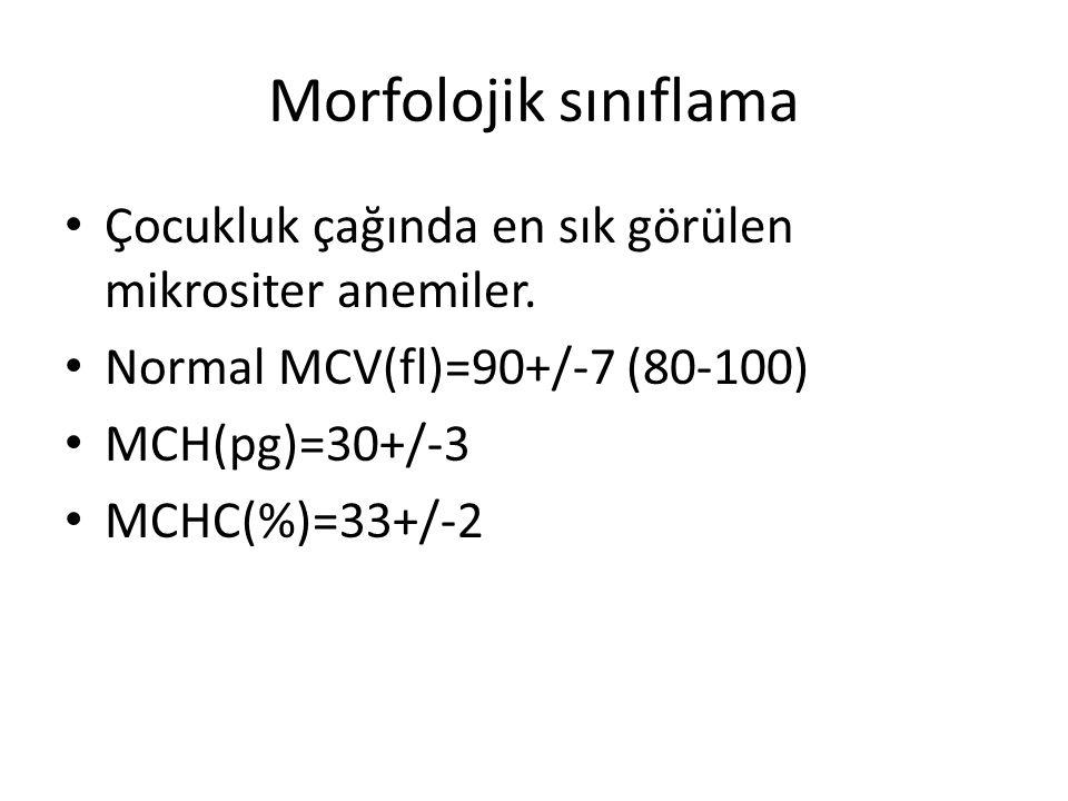 Morfolojik sınıflama Çocukluk çağında en sık görülen mikrositer anemiler. Normal MCV(fl)=90+/-7 (80-100)